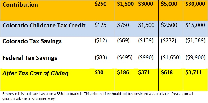 co-tax-credit-graphic
